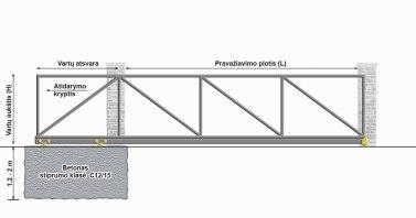 Stumdomu-vartu-betonavimas